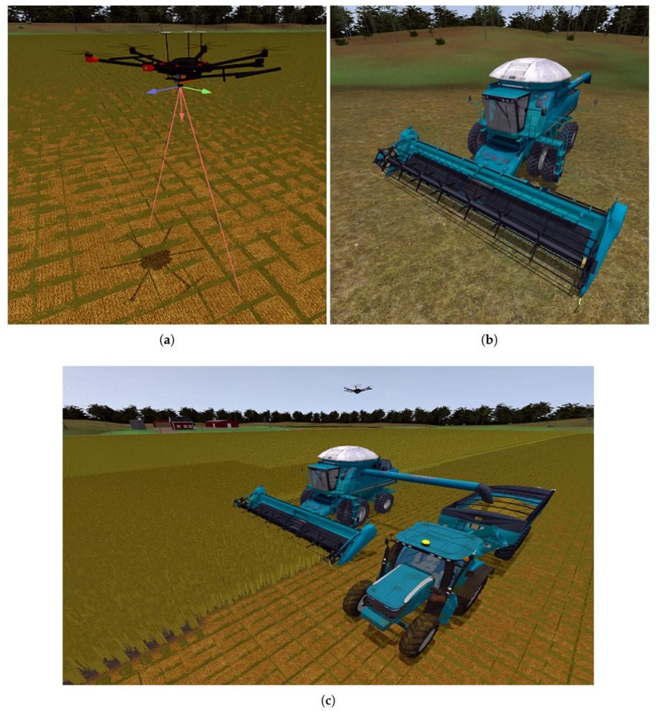 Farming simulation environment and machinery representation. (a) Drone representation; (b) combine-harvester representation; (c) drone, combine-harvester and tractor representation, together with a simulated farming environment.